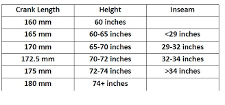 Arm Length Chart Crank Arm Length Klts Junior Development Team