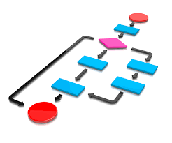 Business Analyst Interview Question: What Is Business Process Mapping? -  Joe Barrios
