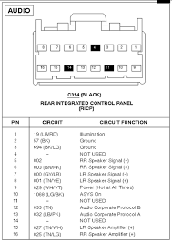 ford stereo wiring ford car radio stereo audio wiring diagram autoradio connector ford expedition eddie bauer 2001 stereo wiring