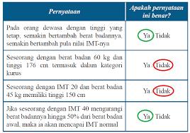 Bahasa daerah di indonesia yang. Kunci Jawaban Matematika Kelas 7 Halaman 45 50 Ayo Kita Berlatih 1 4 Kosingkat