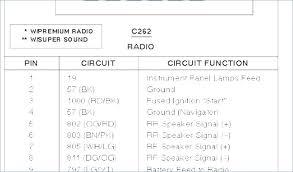 1997 ford expedition xlt radio wiring diagram tropicalspa co 1997 ford expedition xlt stereo wiring diagram radio