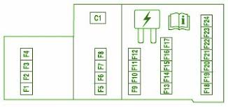 2006 ford style passenger fuse box diagram circuit wiring 2006 ford style passenger fuse box diagram