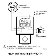zone valve wiring diagram wiring diagram sample