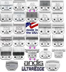 The Most Popular Clipper Guard Size Chart On The Guide To