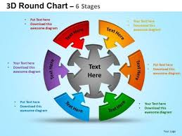 powerpoint process process round process flow chart ppt slide process flow diagram inputs powerpoint process process round process flow chart ppt slide powerpoint templates