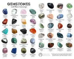 Rough Gemstone Identification Chart Pdf Gemstones And Their Meanings 40 Stones For Magick And