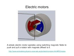 Magnetic fields and electric currents A magnetic field circulates