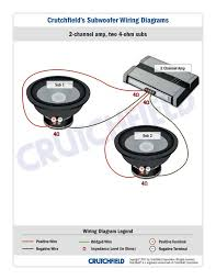 wiring diagram 2 ohm dual voice coil sub images subwoofer ohm sub wiring diagram furthermore dual 2 further