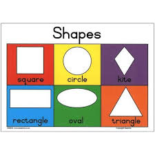 Shapes Chart For Nursery Shapes Shapes School Posters Nursery School