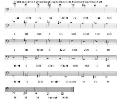 Trigger Trombone Slide Chart 55 Rare Euphonium Finger Chart