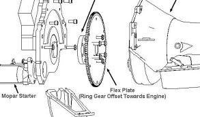 Chevy Transmission Interchange Chart 15 Skillful Engine Interchange Chart