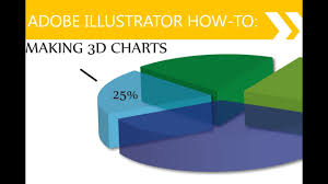 Illustrator Tutorial 3d Pie Charts