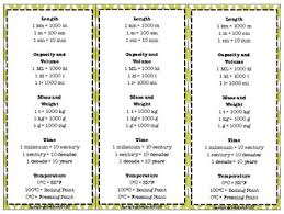 Mass Conversion Chart Mass And Weight Conversion Chart Worksheets Teaching
