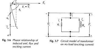 transformer on no load figure 3 5 shows the schematic diagram of a three phase transformer at Transformer Schematic Diagram