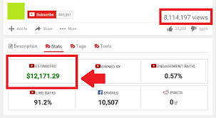 How To Make Money On Youtube No Uploading Necessary One