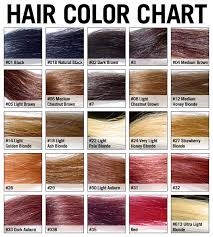 Redken Hair Color Chart Free Printable Redken Shades Eq Color Charts Word Pdf