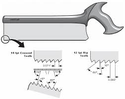 dovetail saw teeth. teeth geometry dovetail saw i