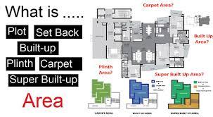 carpet area merement built up area