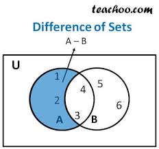 Venn Diagram About Sets How To Find Difference Of Sets With Examples And Venn Diagrams