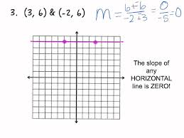 calculate slope from ordered pairs and graph vertical horizontal lines