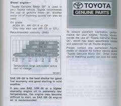 Owners Manual Toyota 4runner Forum Largest 4runner Forum