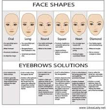 diffe face shapes need diffe kinds of makeup perfect eyebrows eyebrow shapes and face
