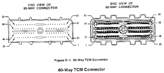allison transmission ecu wiring diagram diagrams schematics Allison MD3060 Transmission Breakdown allison transmission ecu wiring diagram diagrams schematics mesmerizing md3060