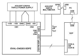 dcs panel wiring diagram pdf dcs image wiring diagram dcs block diagram the wiring diagram on dcs panel wiring diagram pdf