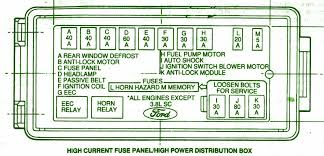 fuse box car wiring diagram page 236 1990 ford thunderbird super coupe fuse box diagram
