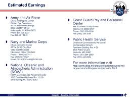 Military Service Credit Ppt Download