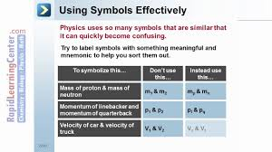 rapid learning problem solving in physics how to solve physics rapid learning problem solving in physics how to solve physics word problems