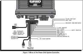 msd power grid wiring diagram just another wiring diagram blog • msd grid wiring wiring diagram online rh 10 20 3 aquarium ag goyatz de power msd diagram wiring gridmodule msd 7al 2 wiring diagram