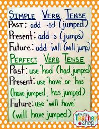 Verb Tense Anchor Chart My Not So Pinteresty Anchor Charts Verb Tenses Grammar
