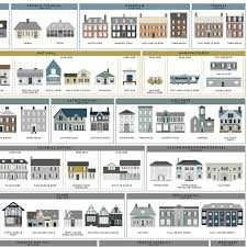 Prints Pop Chart American Houses House House Styles