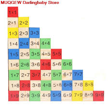 Us 5 55 40 Off Math Toys Multiplication Table 9 9 Figure Blocks Education Fun Funny Gadgets Novelty Interesting Toys For Children Birthday Gift In