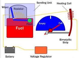 universal fuel gauge wiring diagram universal universal fuel gauge wiring diagram universal auto wiring on universal fuel gauge wiring diagram