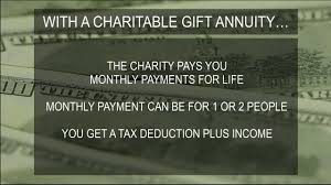 what is a charitable gift annuity