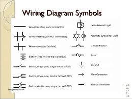 house wiring diagram symbols pdf luxury electrical wiring indian house electrical wiring diagram pdf at House Electrical Wiring Diagram Pdf