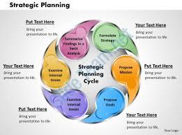 Strategic Plan Presentation Template Business Strategy Presentation