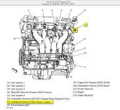 2006 cobalt engine diagram auto electrical wiring diagram 2006 cobalt engine diagram