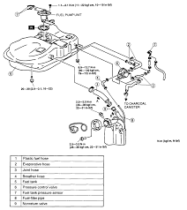1999 Mazda Protege Radio Wiring   Wiring Diagram additionally  additionally Unique Of 1999 Mazda Protege Wiring Diagram   Wiring Diagrams likewise 1999 Mazda 626 Radio Wiring Diagram   35 Wiring Diagram Images also Audi Valeo Wiring Diagram   Wiring Diagram moreover 1999 Mazda Protege Wiring Diagram   Wiring Library • Woofit co as well 1999 Mazda Protege Fuse Box Diagram 1999 Lincoln Navigator Fuse Box moreover 2006 Mazda 3 Radio Wiring Diagram   Wiring Diagram besides  moreover Trend 1999 Mazda Protege Fuse Box Diagram Wiring Diagrams Schematics together with 1999 Mazda Protege Wiring Diagram   Wiring Source •. on 1999 mazda protege wiring diagram