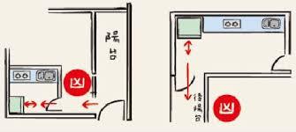 main door cannot face fridge bedroom face kitchen bad feng shui
