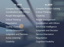 the top 10 skills required for a successful career in 2020 what does this chart mean