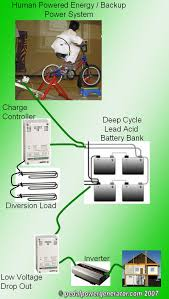 bike generator wiring diagram bike image wiring diy byo bicycle generator steps pedal power generator on bike generator wiring diagram