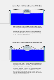 diy pool how to put on an above ground winter pool cover