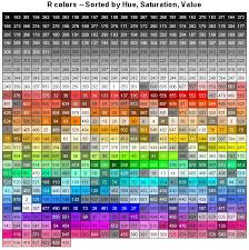 Cmyk Color Chart Interesting Chart Of R Colors