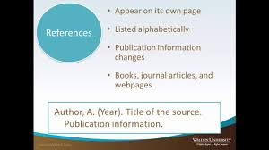Overview Apa Style Academic Guides At Walden University