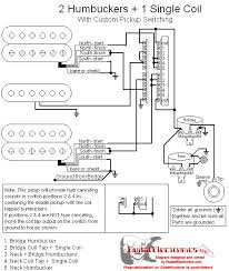 hsh strat wiring options the gear page