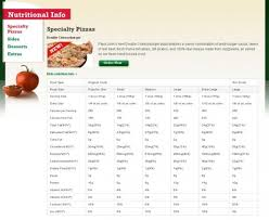 Papa Johns Size Chart Efficient Papa Johns Size Chart 2019