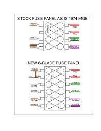 mgb fuse box diagram wiring diagrams best mgb fuse box diagram manual guide wiring diagram u2022 dodge fuse box diagram mgb fuse box diagram
